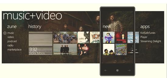 Soirée Windows Phone 7 – Zune et une Note Rouge
